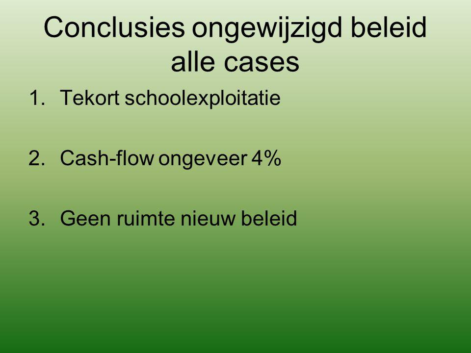 Conclusies ongewijzigd beleid alle cases 1.Tekort schoolexploitatie 2.Cash-flow ongeveer 4% 3.Geen ruimte nieuw beleid