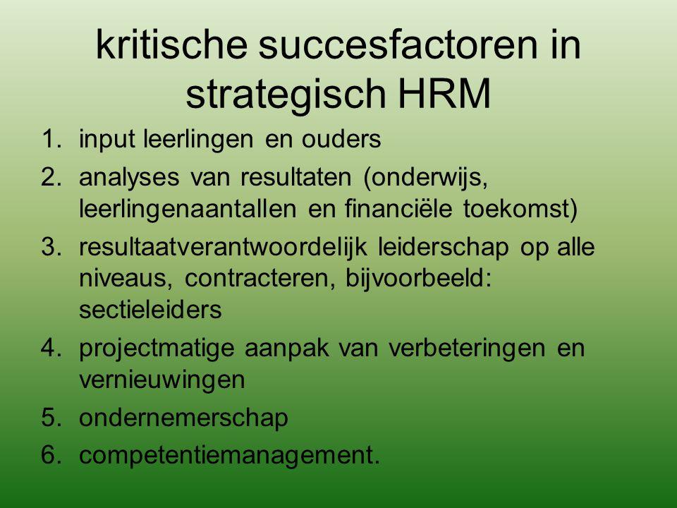 kritische succesfactoren in strategisch HRM 1.input leerlingen en ouders 2.analyses van resultaten (onderwijs, leerlingenaantallen en financiële toeko