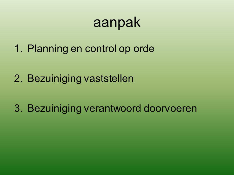 aanpak 1.Planning en control op orde 2.Bezuiniging vaststellen 3.Bezuiniging verantwoord doorvoeren