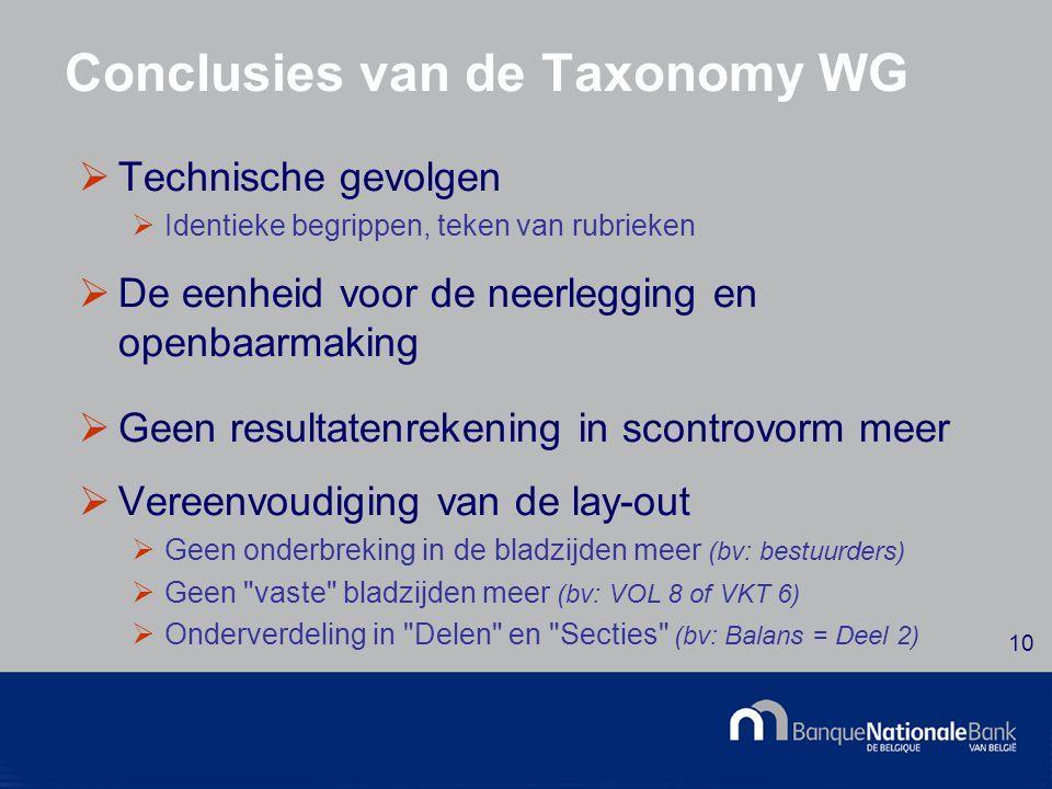 © National Bank of Belgium 10 Conclusies van de Taxonomy WG  Technische gevolgen  Identieke begrippen, teken van rubrieken  De eenheid voor de neerlegging en openbaarmaking  Geen resultatenrekening in scontrovorm meer  Vereenvoudiging van de lay-out  Geen onderbreking in de bladzijden meer (bv: bestuurders)  Geen vaste bladzijden meer (bv: VOL 8 of VKT 6)  Onderverdeling in Delen en Secties (bv: Balans = Deel 2)