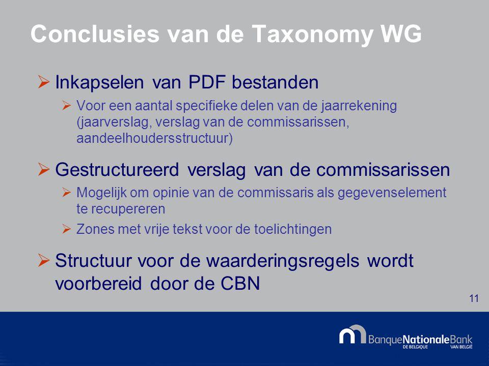 © National Bank of Belgium 11 Conclusies van de Taxonomy WG  Inkapselen van PDF bestanden  Voor een aantal specifieke delen van de jaarrekening (jaarverslag, verslag van de commissarissen, aandeelhoudersstructuur)  Gestructureerd verslag van de commissarissen  Mogelijk om opinie van de commissaris als gegevenselement te recupereren  Zones met vrije tekst voor de toelichtingen  Structuur voor de waarderingsregels wordt voorbereid door de CBN
