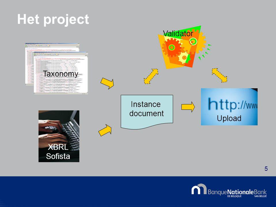 © National Bank of Belgium 26 Agenda  Inleiding  Het project  be-fr-pfs-ci-2006-01-01  Beschikbare informatie  Volgende stappen
