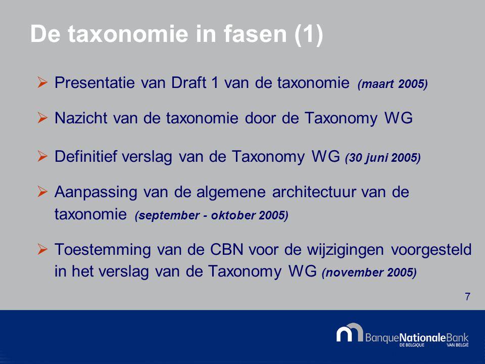 © National Bank of Belgium 8 De taxonomie in fasen (2)  Presentatie van de definitieve taxonomie voor de Belgische jurisdictie (25 januari 2006)  Terbeschikkingstelling van de taxonomie op de website (eind januari 2006)  De bestanden van de taxonomie  Voorbeelden van jaarrekeningen  Een toelichtingsnota  Een technisch protocol