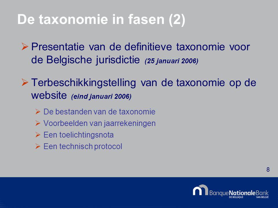 © National Bank of Belgium 19 Het instance document  Instance document moet beantwoorden aan de inputtaxonomie  Context  Instant - duration  Current - preceding  Unit  Pure  Share  Monetair EUR (+ USD, CAD, HUF,...)