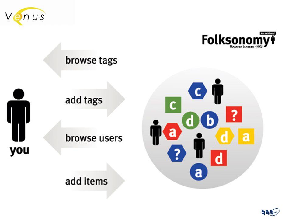  Folk + taxonomy