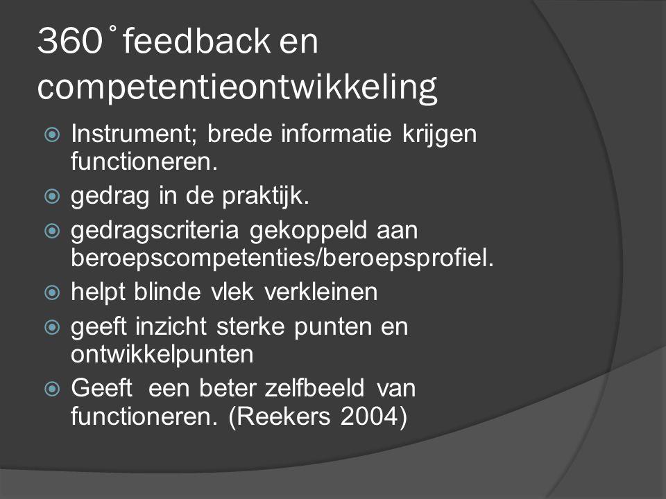 VV 360˚feedback en competentieontwikkeling - waarneming i.p.v.