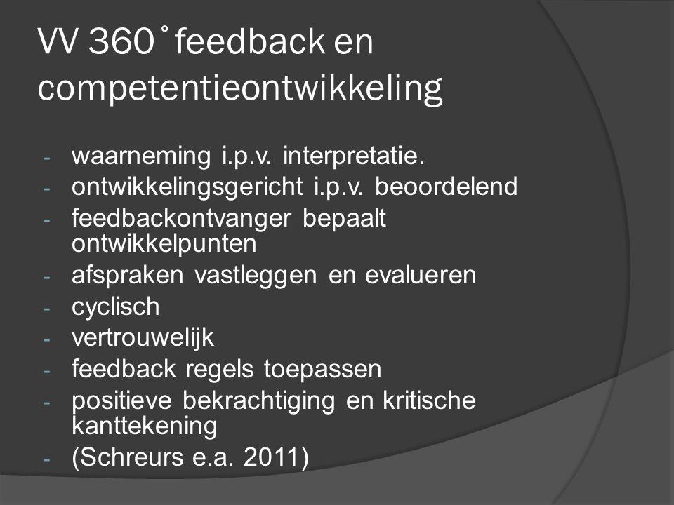 Toepassen 360˚ feedback in stage Opdracht 1.