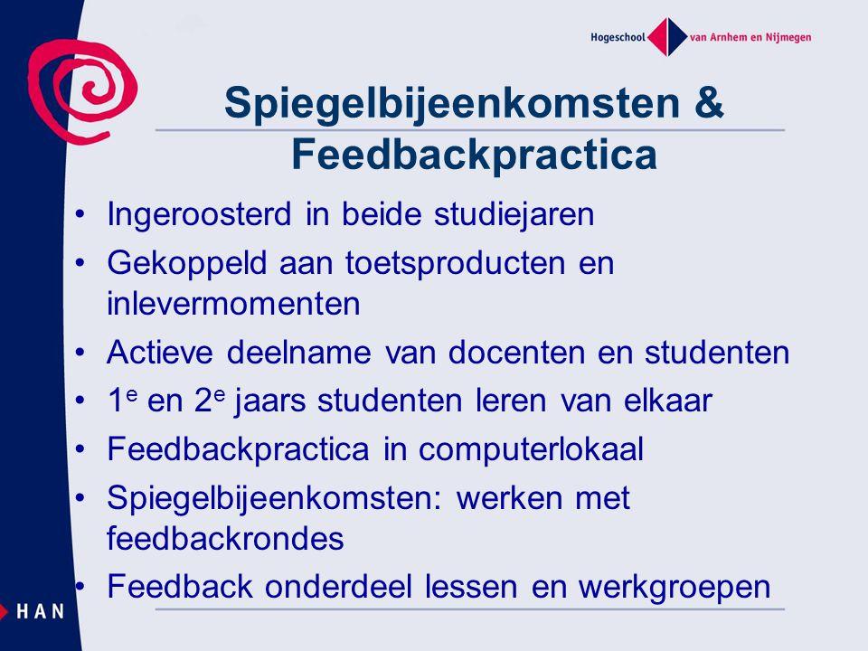 Spiegelbijeenkomsten & Feedbackpractica Ingeroosterd in beide studiejaren Gekoppeld aan toetsproducten en inlevermomenten Actieve deelname van docente