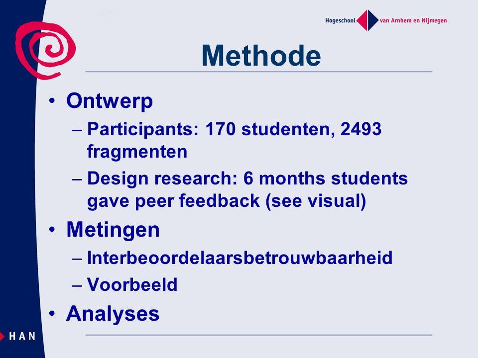 Methode Ontwerp –Participants: 170 studenten, 2493 fragmenten –Design research: 6 months students gave peer feedback (see visual) Metingen –Interbeoor