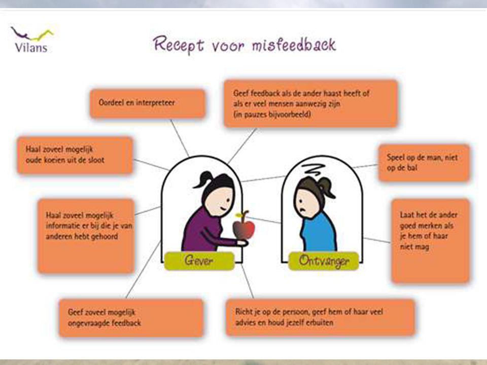 4 G's van het geven van feedback Met goede feedback bevorder je gewenst gedrag en voorkom je ongewenst gedrag.