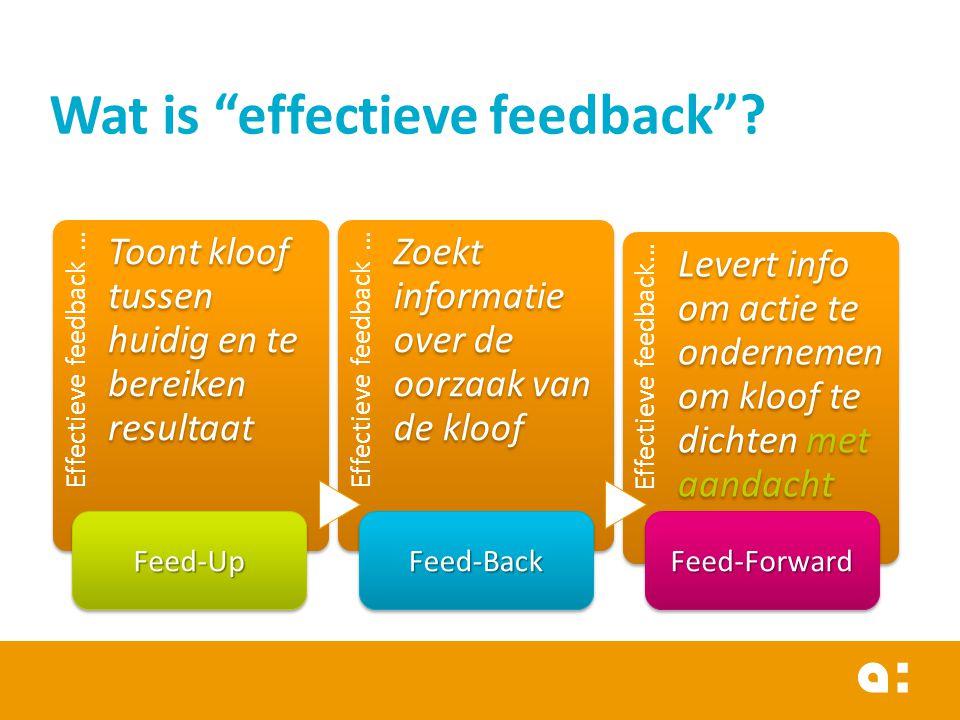 """Wat is """"effectieve feedback""""? Effectieve feedback … Toont kloof tussen huidig en te bereiken resultaat Effectieve feedback … Zoekt informatie over de"""