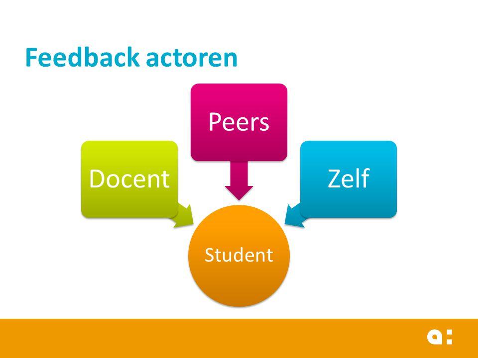  Maakt duidelijk wat een goede prestatie is  Uitgeschreven criteria  Voorbeelden  Ontwikkelt zelfreflectie bij het leren  Tevredenheid laten aanduiden  Gewenste feedback laten aanduiden  Levert informatie over het leerproces  Alternatieve strategieën  Mogelijkheden voor zelftesting Criteria voor effectieve feedback