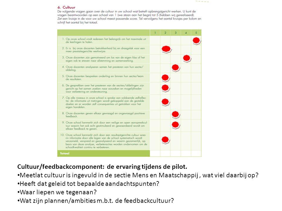 Feedback van de leerling naar de leerling in het team van de teamleider van de directie Hattie (2007): feedback draagt het meest bij aan leerwinst & welzijn Feedback = vakmanschap versterken Bron: Hattie, J.