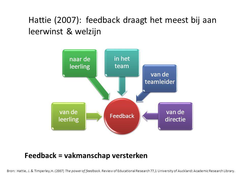 Feedback van de leerling naar de leerling in het team van de teamleider van de directie Hattie (2007): feedback draagt het meest bij aan leerwinst & w