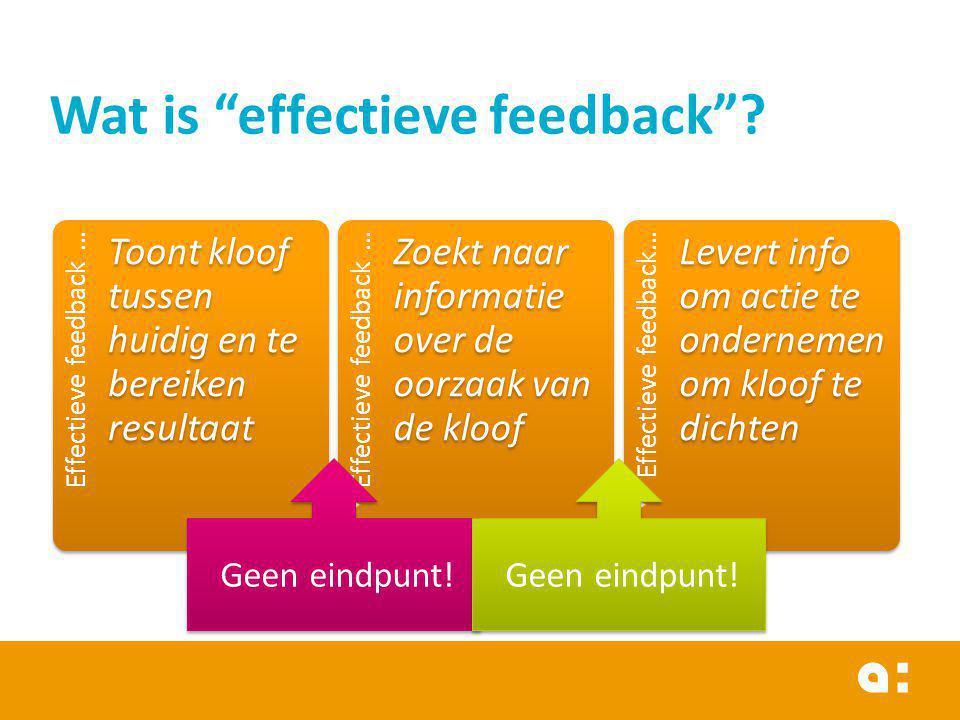 Effectieve feedback … Toont kloof tussen huidig en te bereiken resultaat Effectieve feedback … Zoekt naar informatie over de oorzaak van de kloof Effe