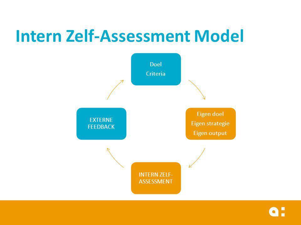 Doel Criteria Eigen doel Eigen strategie Eigen output INTERN ZELF- ASSESSMENT EXTERNE FEEDBACK Intern Zelf-Assessment Model
