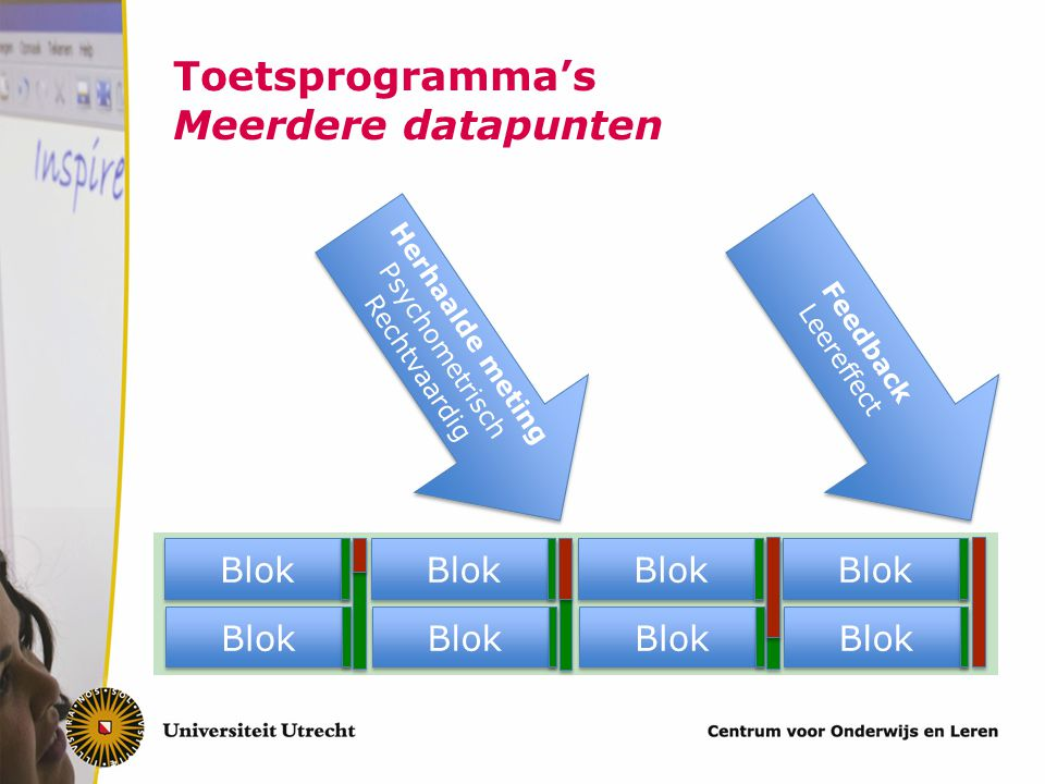 Toetsprogramma's Meerdere datapunten Blok Herhaalde meting Psychometrisch Rechtvaardig Herhaalde meting Psychometrisch Rechtvaardig Feedback Leereffec