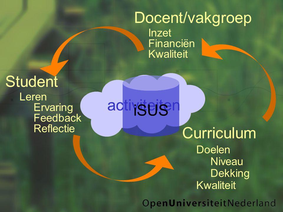 Student Leren Ervaring Feedback Reflectie Curriculum Doelen Niveau Dekking Kwaliteit Docent/vakgroep Inzet Financiën Kwaliteit activiteiten iSUS
