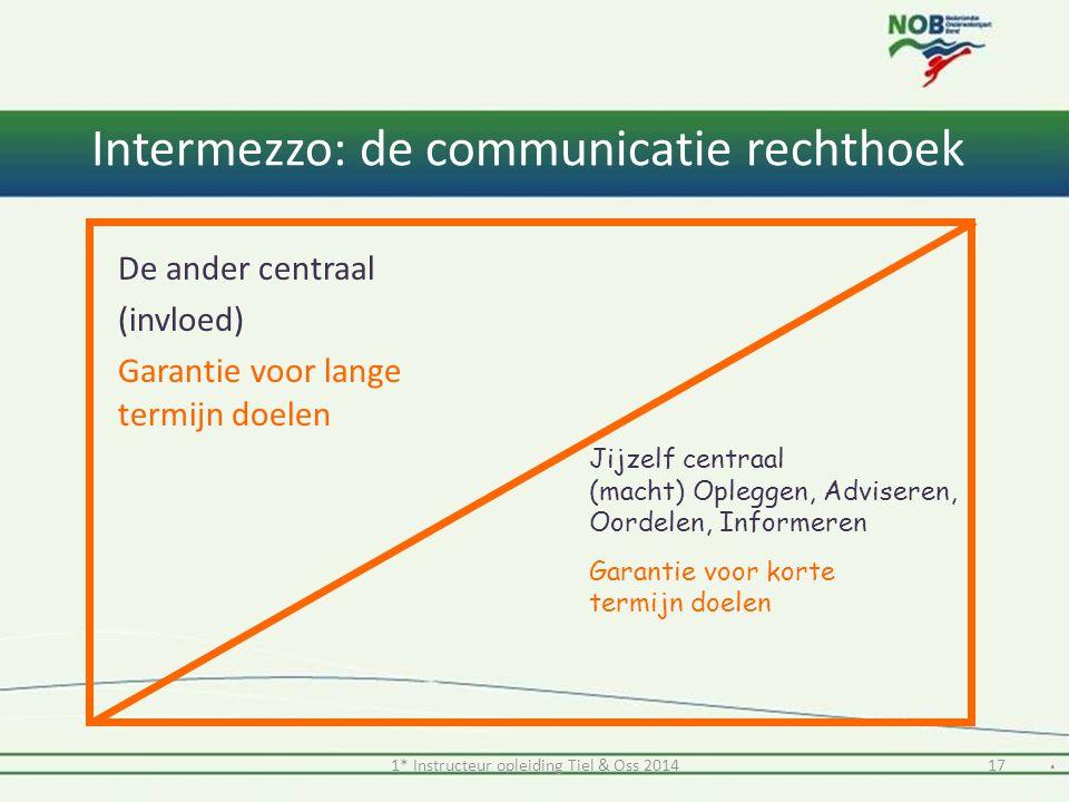 1* Instructeur opleiding Tiel & Oss 201417 Intermezzo: de communicatie rechthoek De ander centraal (invloed) Garantie voor lange termijn doelen Jijzel