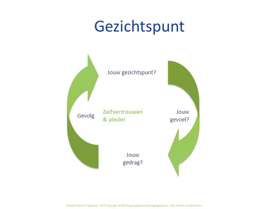 Positief Coachen Programma (PCP) Copyright © Stichting Jeugdsport stichtingjeugdsport.nl Alle rechten voorbehouden. Gezichtspunt Jouw gezichtspunt? Jo