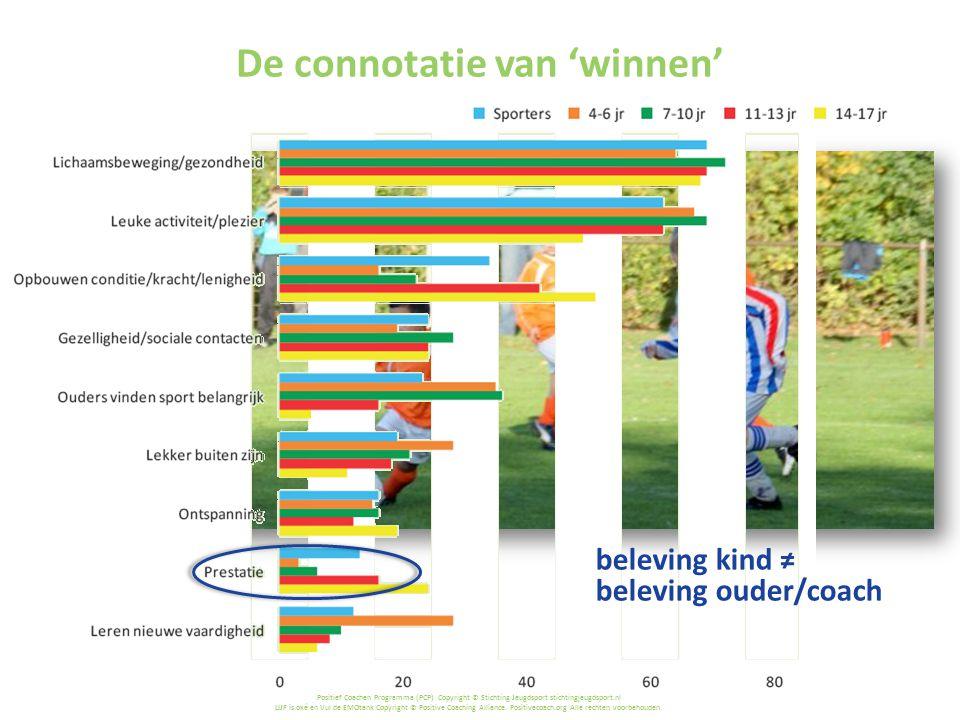 Positief Coachen Programma (PCP) Copyright © Stichting Jeugdsport stichtingjeugdsport.nl LIJF is oké en Vul de EMOtank Copyright © Positive Coaching A