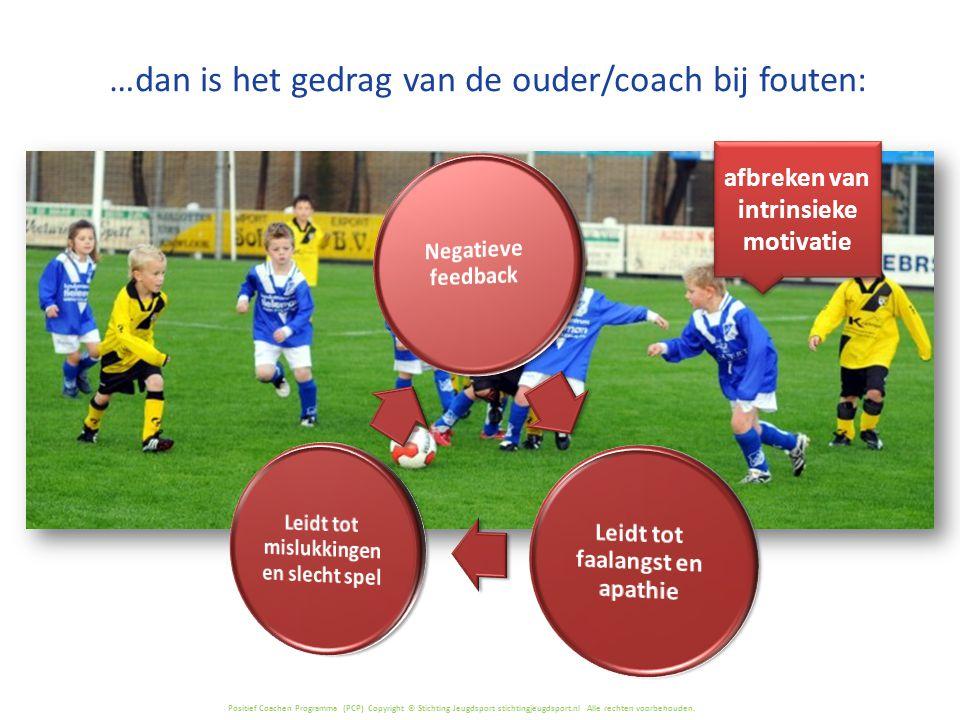 Positief Coachen Programma (PCP) Copyright © Stichting Jeugdsport stichtingjeugdsport.nl Alle rechten voorbehouden. …dan is het gedrag van de ouder/co