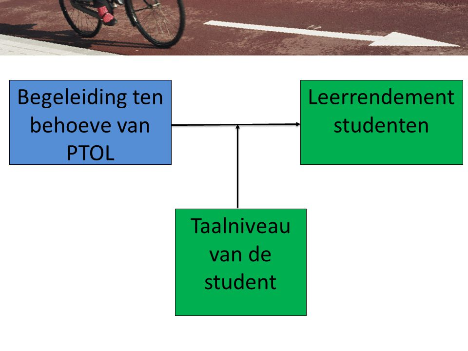 Leerrendement studenten Begeleiding ten behoeve van PTOL Taalniveau van de student