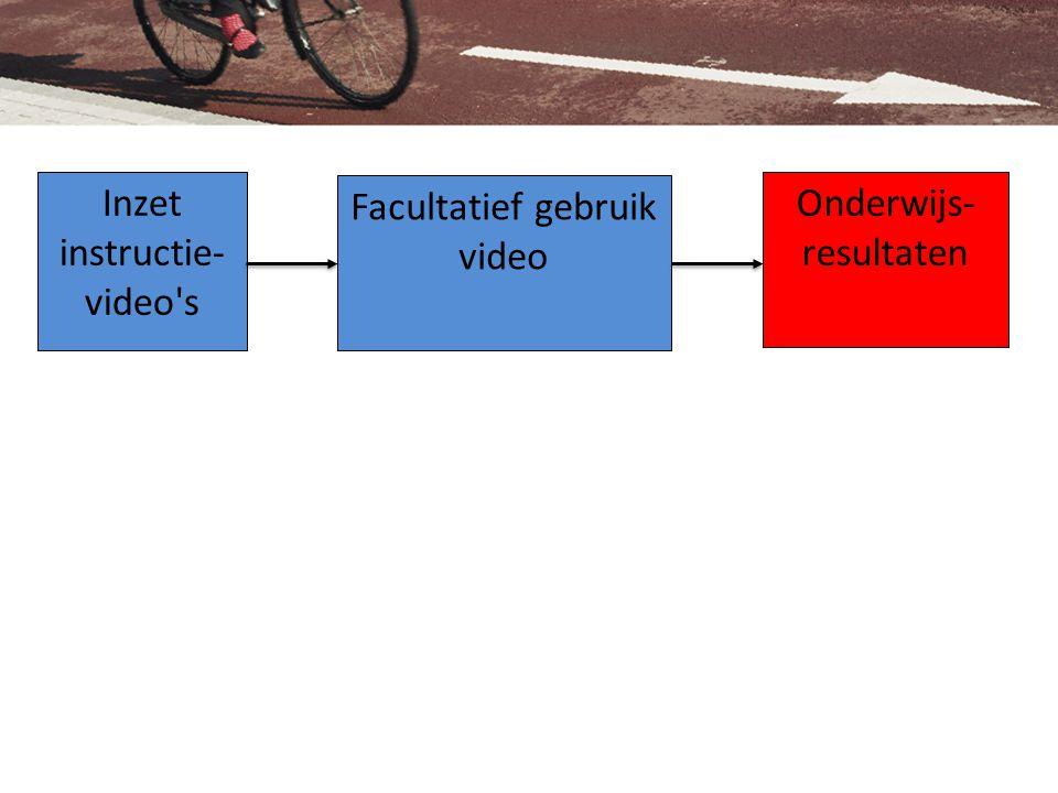 Inzet instructie- video s Facultatief gebruik video Onderwijs- resultaten