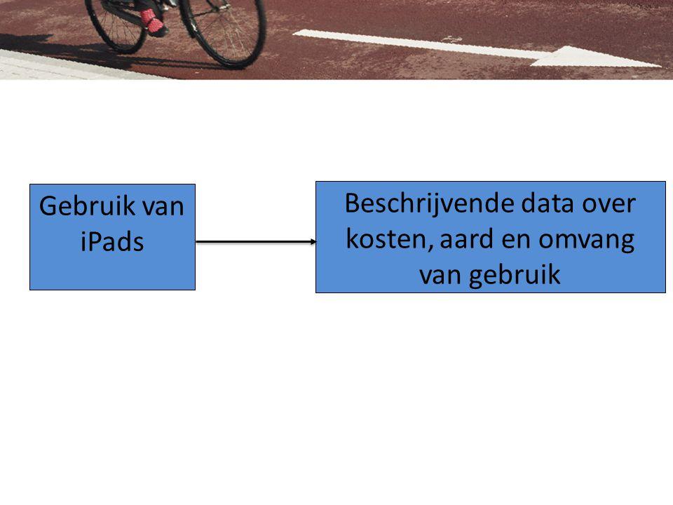 Beschrijvende data over kosten, aard en omvang van gebruik Gebruik van iPads