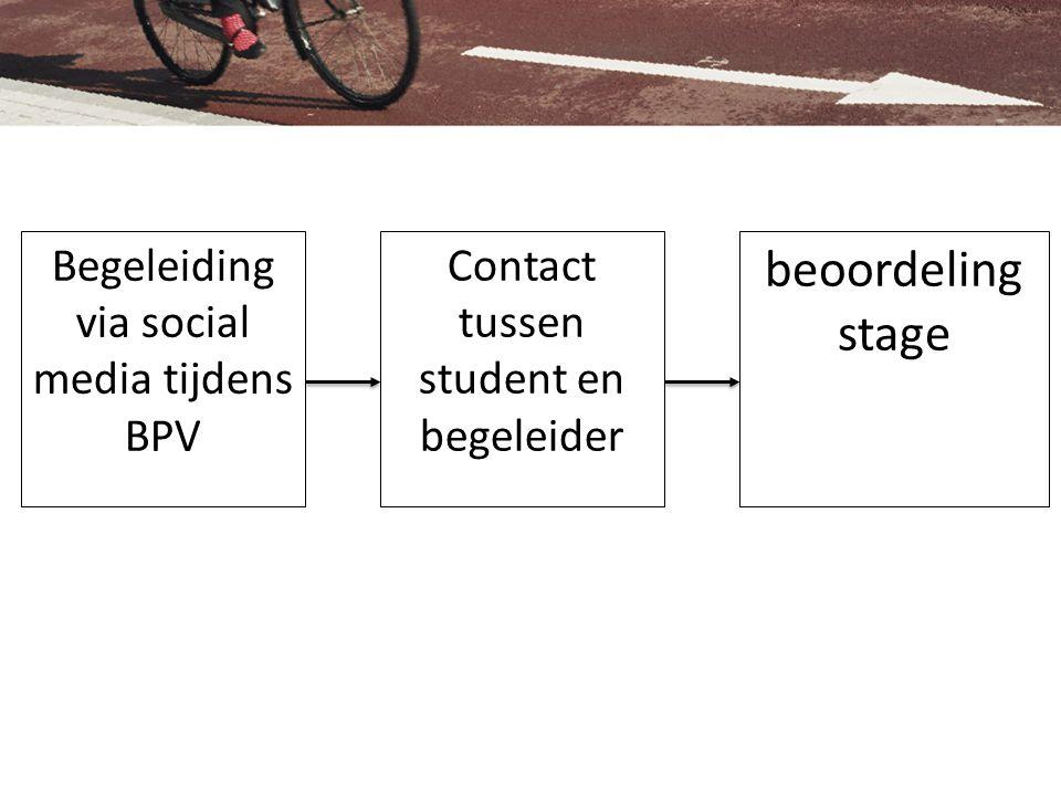 Begeleiding via social media tijdens BPV Contact tussen student en begeleider beoordeling stage