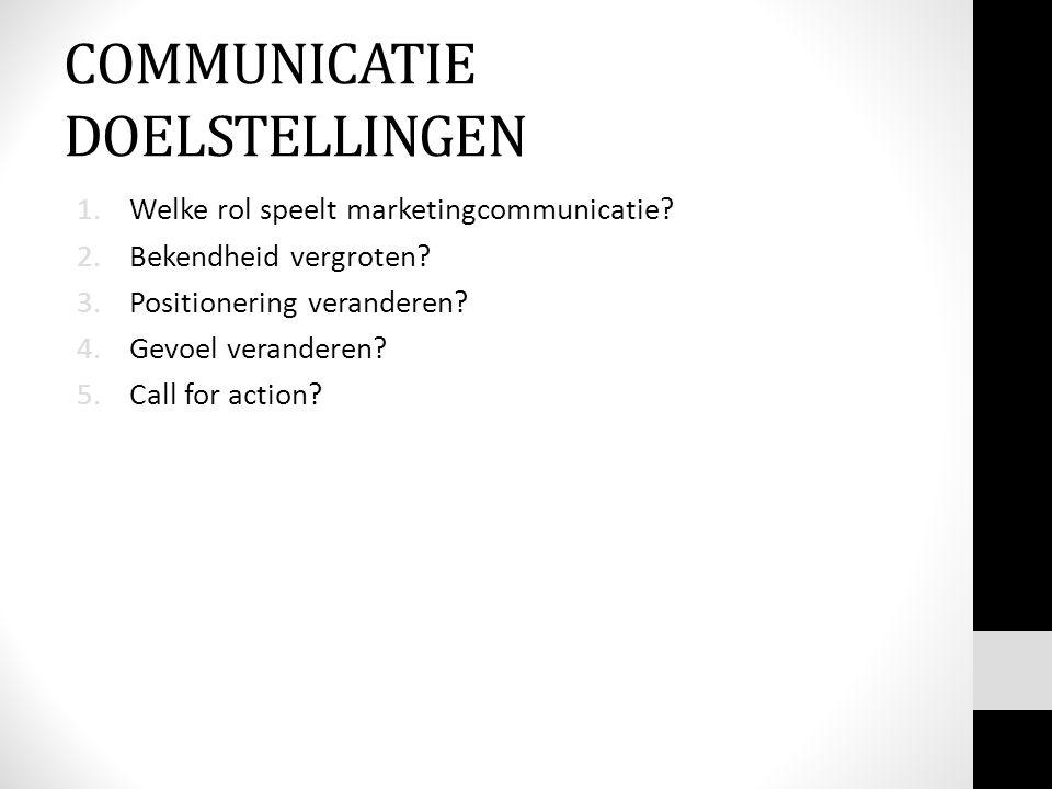 COMMUNICATIE DOELSTELLINGEN 1.Welke rol speelt marketingcommunicatie.