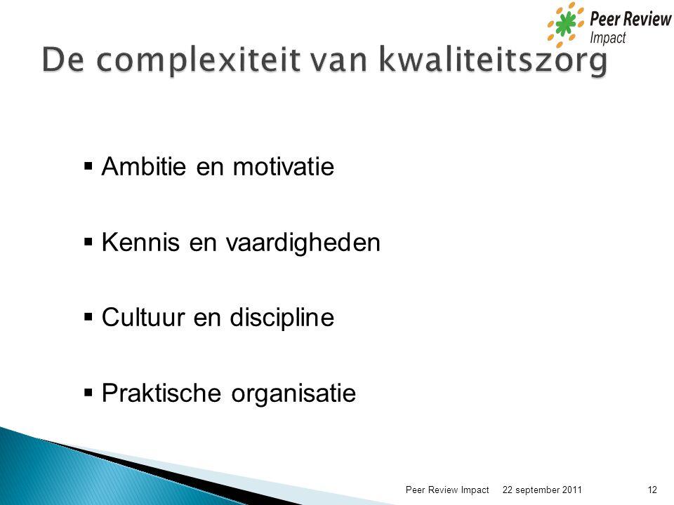  Ambitie en motivatie  Kennis en vaardigheden  Cultuur en discipline  Praktische organisatie 22 september 2011 12Peer Review Impact