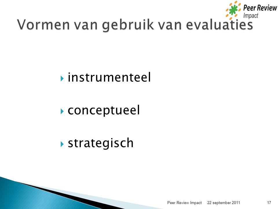  instrumenteel  conceptueel  strategisch 22 september 2011 17Peer Review Impact