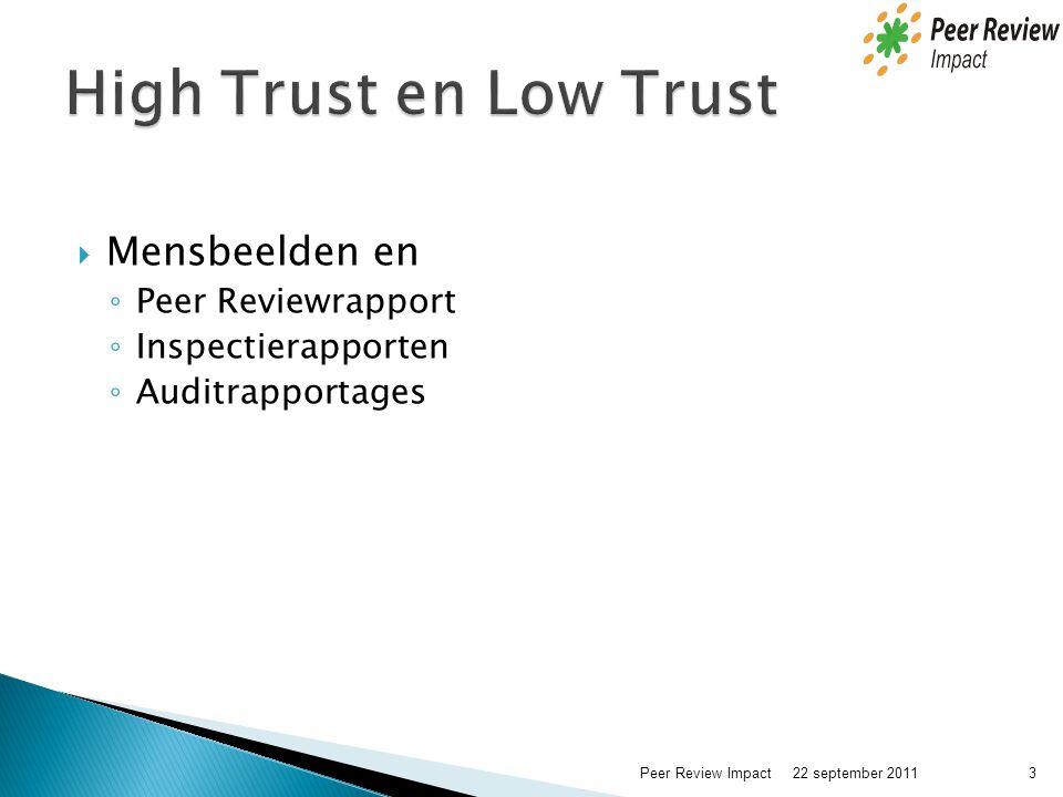  Mensbeelden en ◦ Peer Reviewrapport ◦ Inspectierapporten ◦ Auditrapportages 22 september 2011 3Peer Review Impact