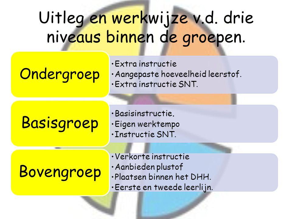 Uitleg en werkwijze v.d. drie niveaus binnen de groepen. Extra instructie Aangepaste hoeveelheid leerstof. Extra instructie SNT. Ondergroep Basisinstr