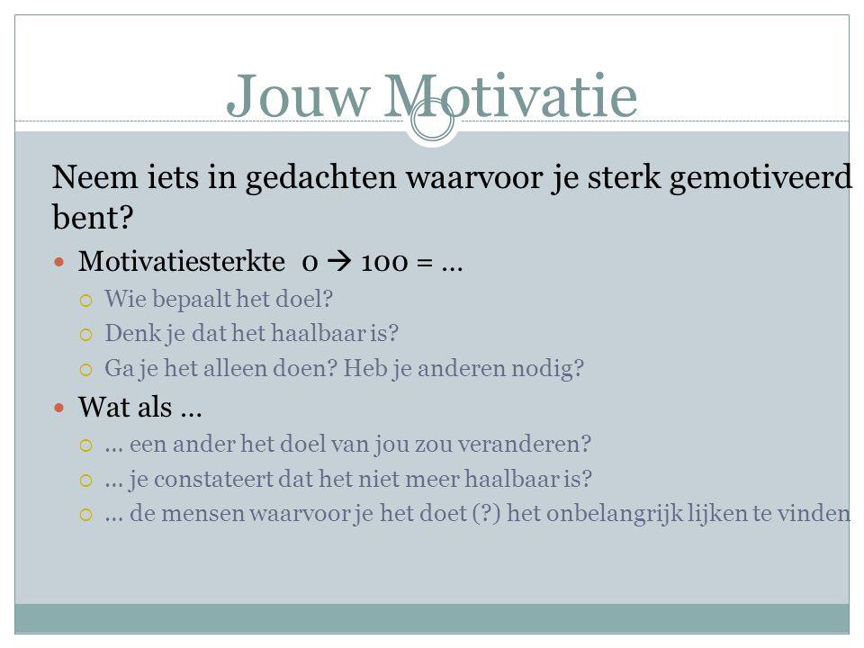 Jouw Motivatie Neem iets in gedachten waarvoor je sterk gemotiveerd bent? Motivatiesterkte 0  100 = …  Wie bepaalt het doel?  Denk je dat het haalb