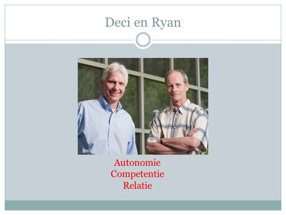 Deci en Ryan Autonomie Competentie Relatie