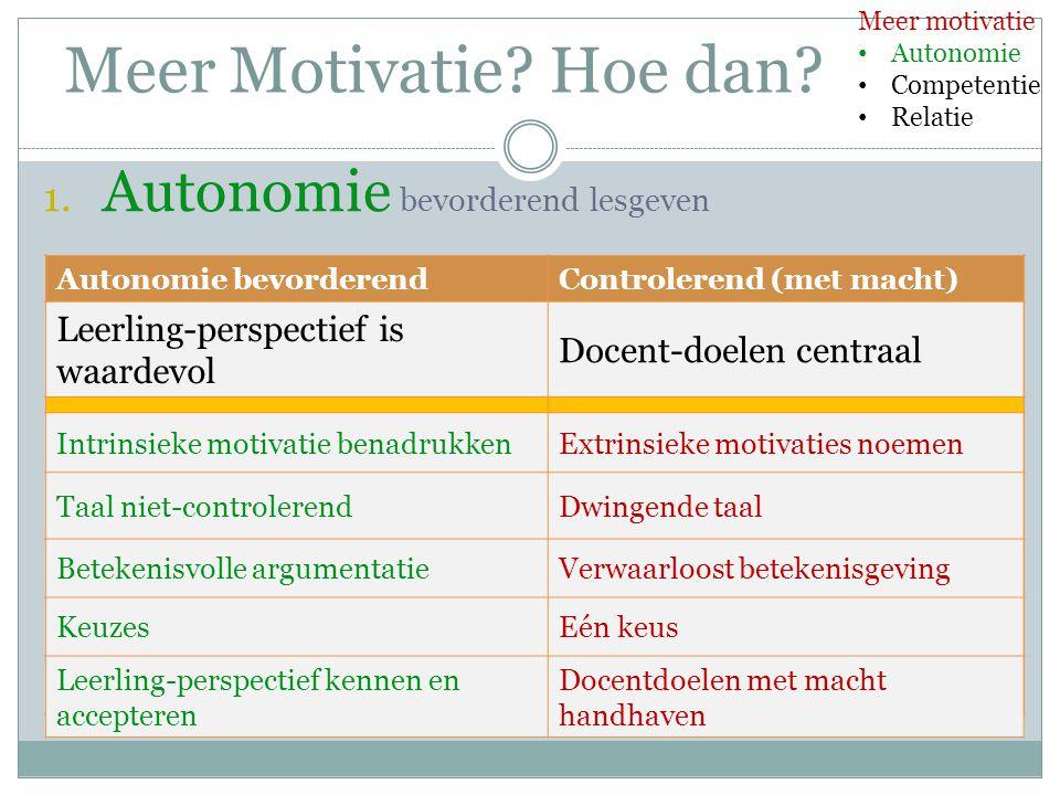 Meer Motivatie? Hoe dan? 1. Autonomie bevorderend lesgeven Autonomie bevorderendControlerend (met macht) Leerling-perspectief is waardevol Docent-doel