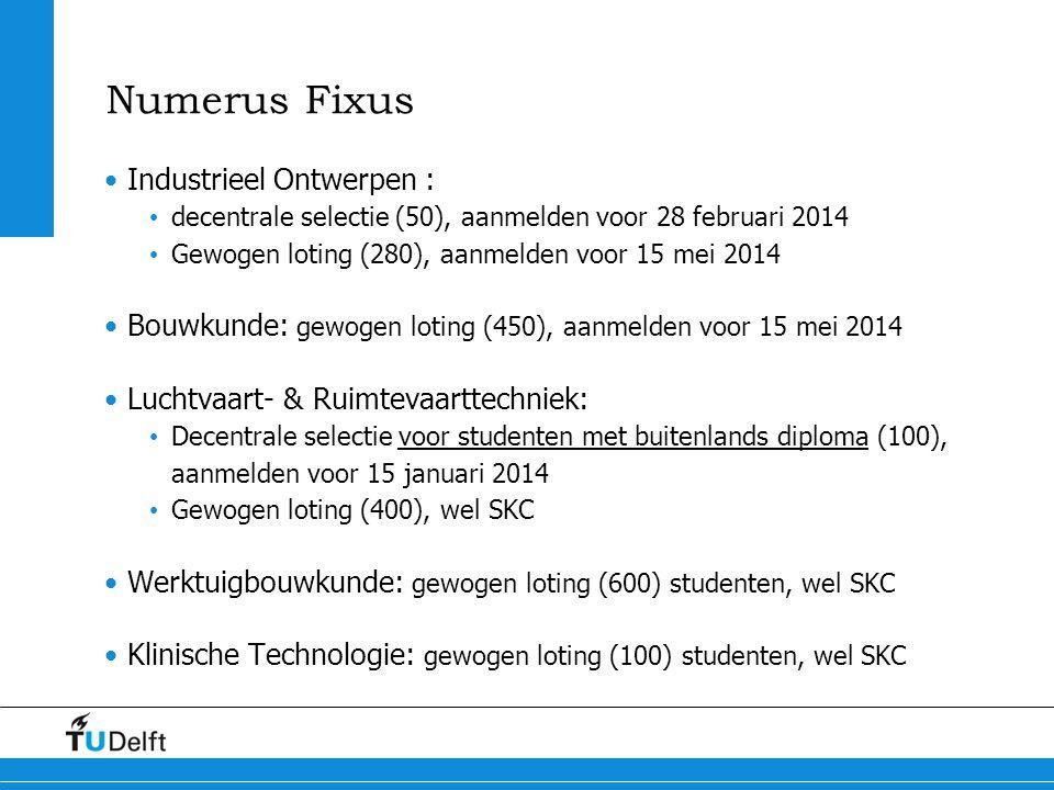 Numerus Fixus Industrieel Ontwerpen : decentrale selectie (50), aanmelden voor 28 februari 2014 Gewogen loting (280), aanmelden voor 15 mei 2014 Bouwk