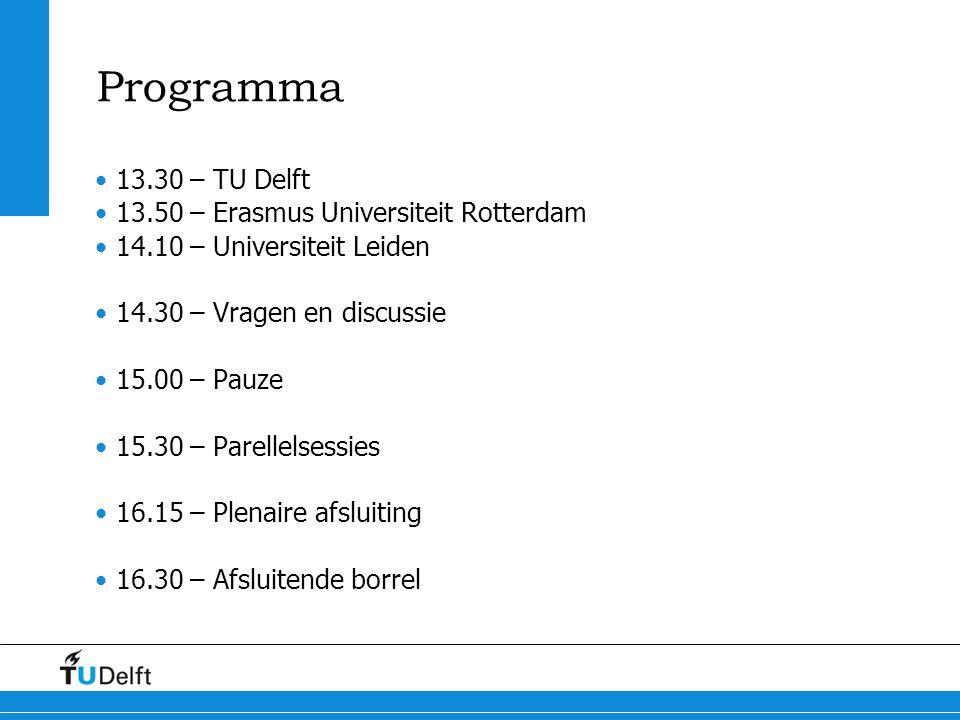 13.30 – TU Delft 13.50 – Erasmus Universiteit Rotterdam 14.10 – Universiteit Leiden 14.30 – Vragen en discussie 15.00 – Pauze 15.30 – Parellelsessies