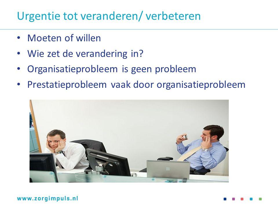 Urgentie tot veranderen/ verbeteren Moeten of willen Wie zet de verandering in? Organisatieprobleem is geen probleem Prestatieprobleem vaak door organ
