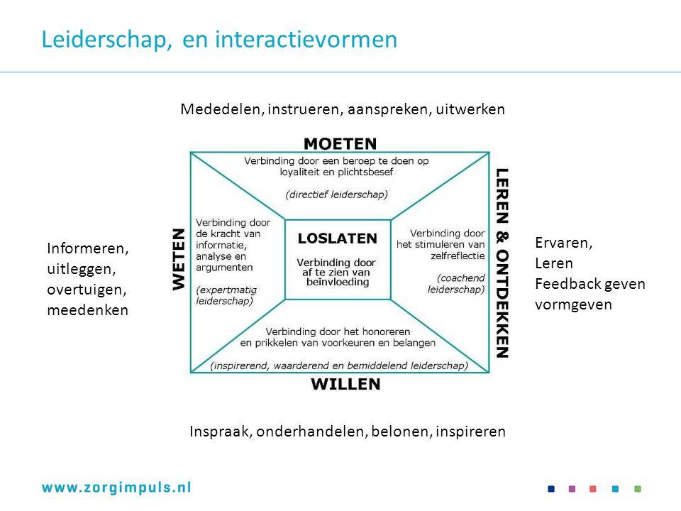 Leiderschap, en interactievormen Informeren, uitleggen, overtuigen, meedenken Mededelen, instrueren, aanspreken, uitwerken Ervaren, Leren Feedback gev