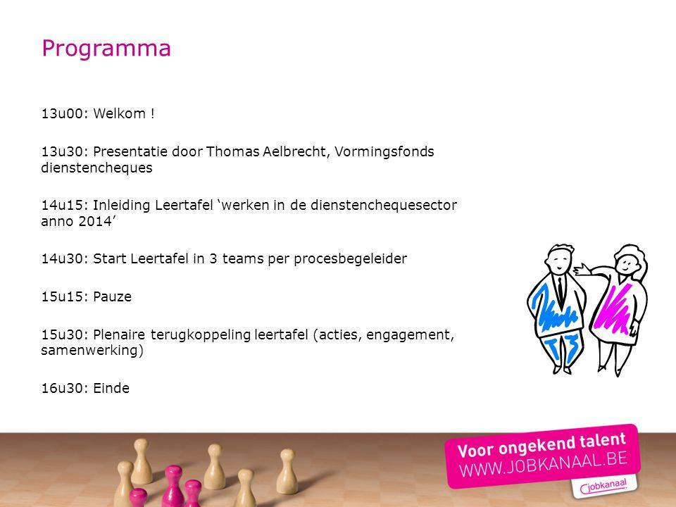 Programma 13u00: Welkom ! 13u30: Presentatie door Thomas Aelbrecht, Vormingsfonds dienstencheques 14u15: Inleiding Leertafel 'werken in de dienstenche