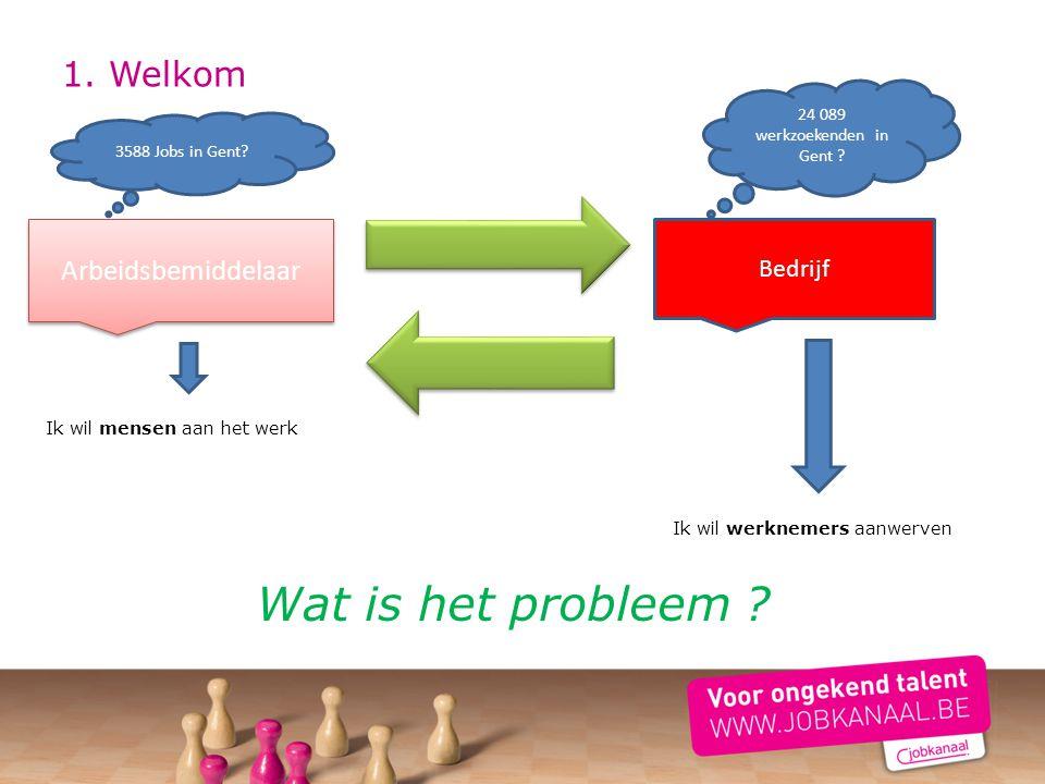 Ik wil mensen aan het werk Ik wil werknemers aanwerven Wat is het probleem ? 1. Welkom Arbeidsbemiddelaar Bedrijf 24 089 werkzoekenden in Gent ? 3588