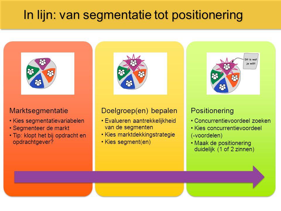 In lijn: van segmentatie tot positionering Marktsegmentatie Kies segmentatievariabelen Segmenteer de markt Tip: klopt het bij opdracht en opdrachtgeve