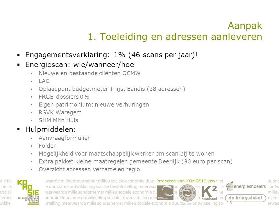 Aanpak 1. Toeleiding en adressen aanleveren  Engagementsverklaring: 1% (46 scans per jaar).
