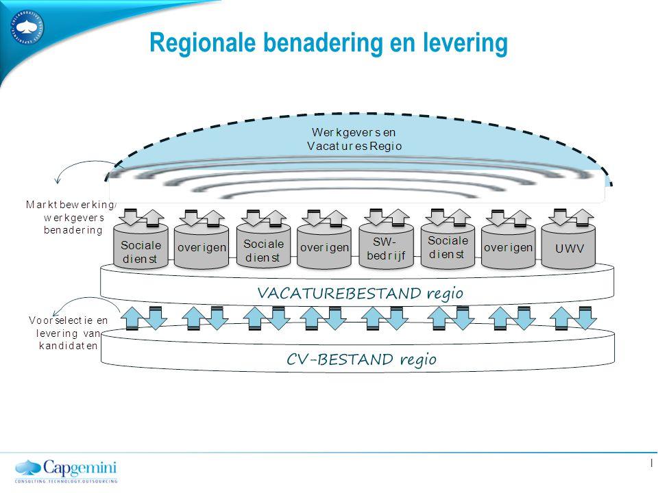 | Regionale benadering en levering