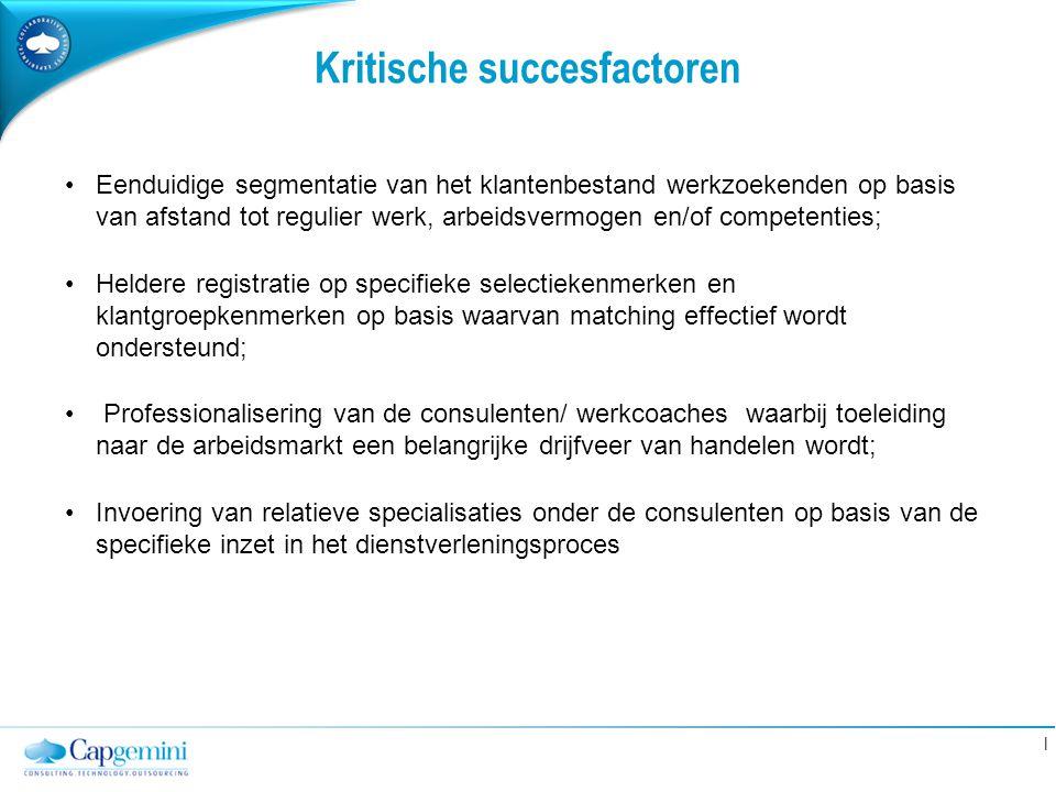| Kritische succesfactoren Eenduidige segmentatie van het klantenbestand werkzoekenden op basis van afstand tot regulier werk, arbeidsvermogen en/of c