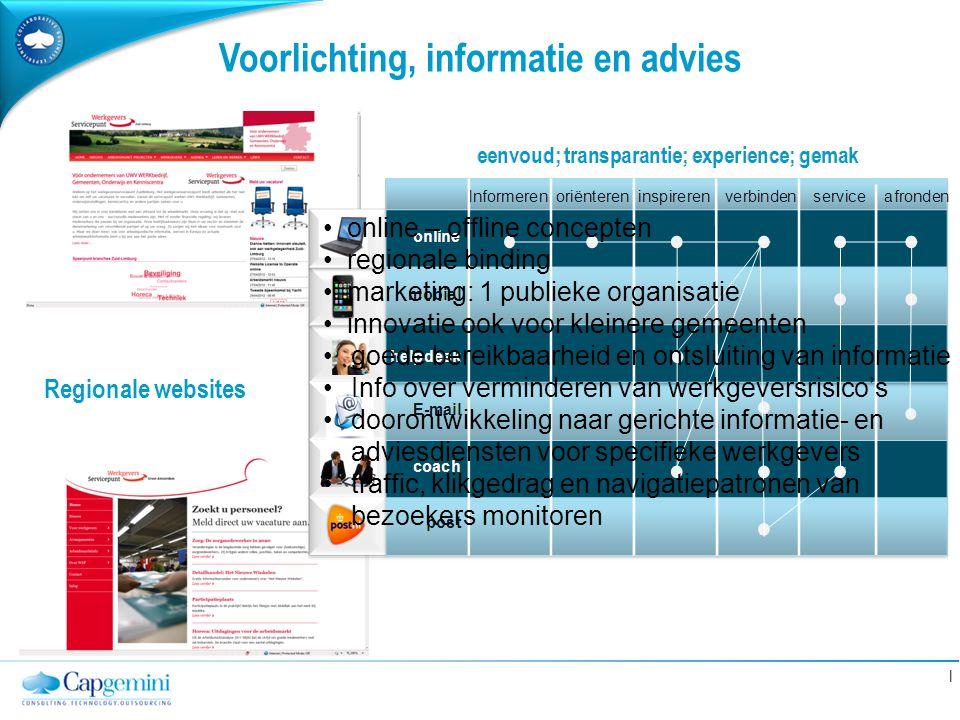 | Voorlichting, informatie en advies online – offline concepten regionale binding marketing: 1 publieke organisatie innovatie ook voor kleinere gemeen