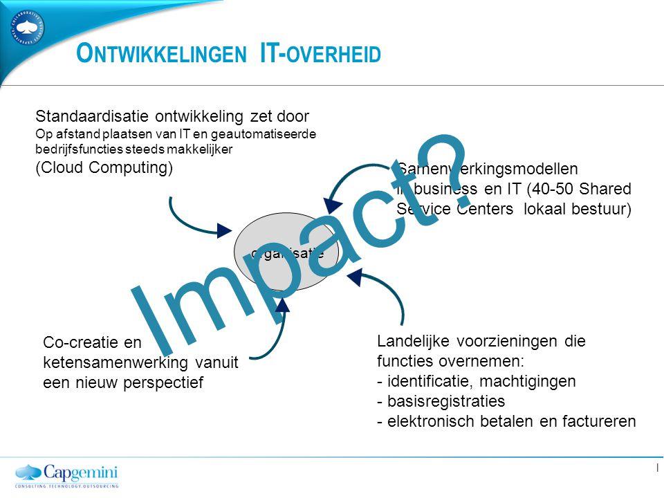   Taakverschuiving ; een ander klantperspectief, een nieuw bedieningsconcept CV Werkverkenner Werkm@p E-intake Jobindicator Matchen